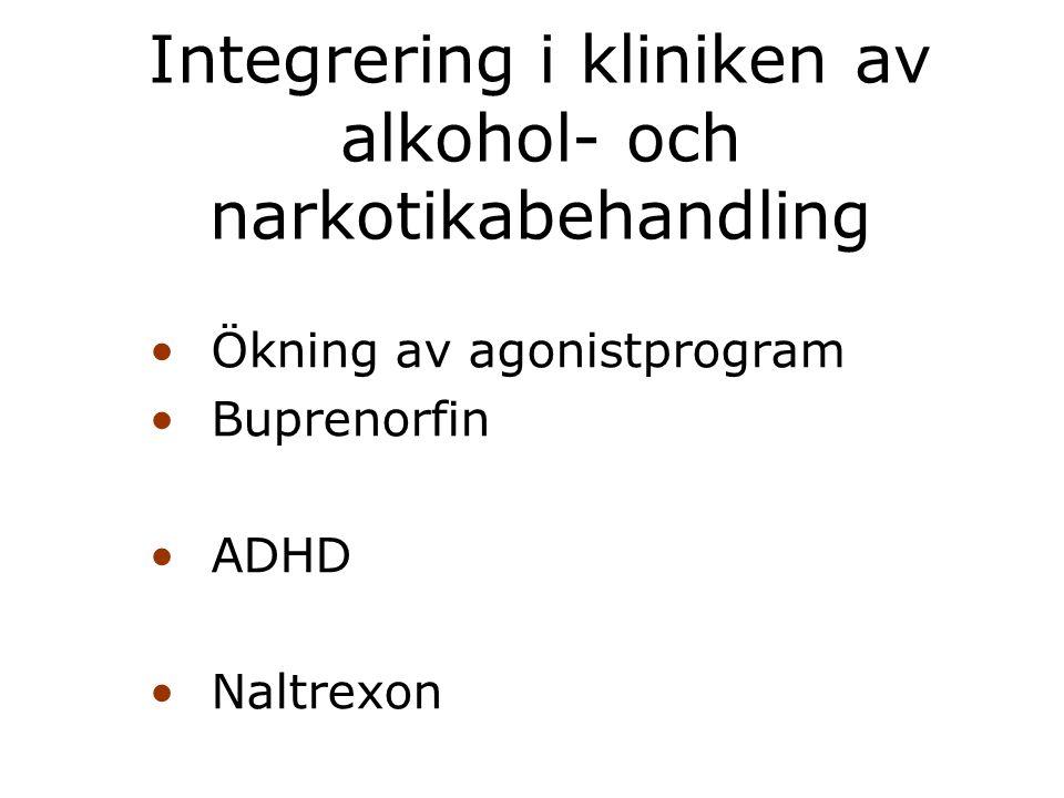 Integrering i kliniken av alkohol- och narkotikabehandling Ökning av agonistprogram Buprenorfin ADHD Naltrexon