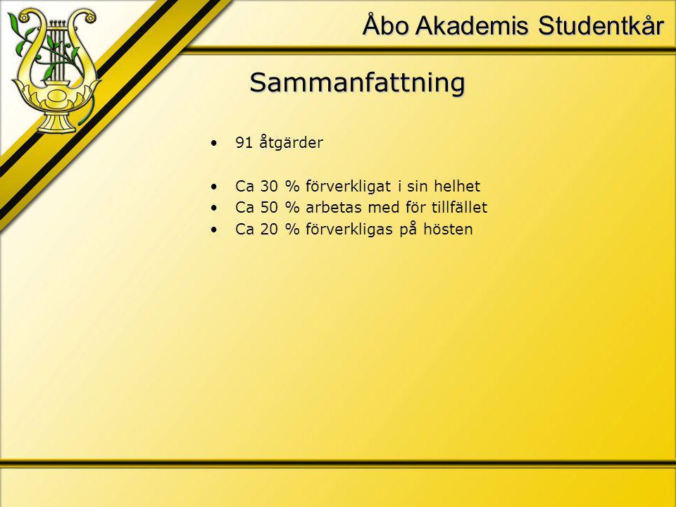 Åbo Akademis Studentkår Sammanfattning 91 åtgärder Ca 30 % förverkligat i sin helhet Ca 50 % arbetas med för tillfället Ca 20 % förverkligas på hösten