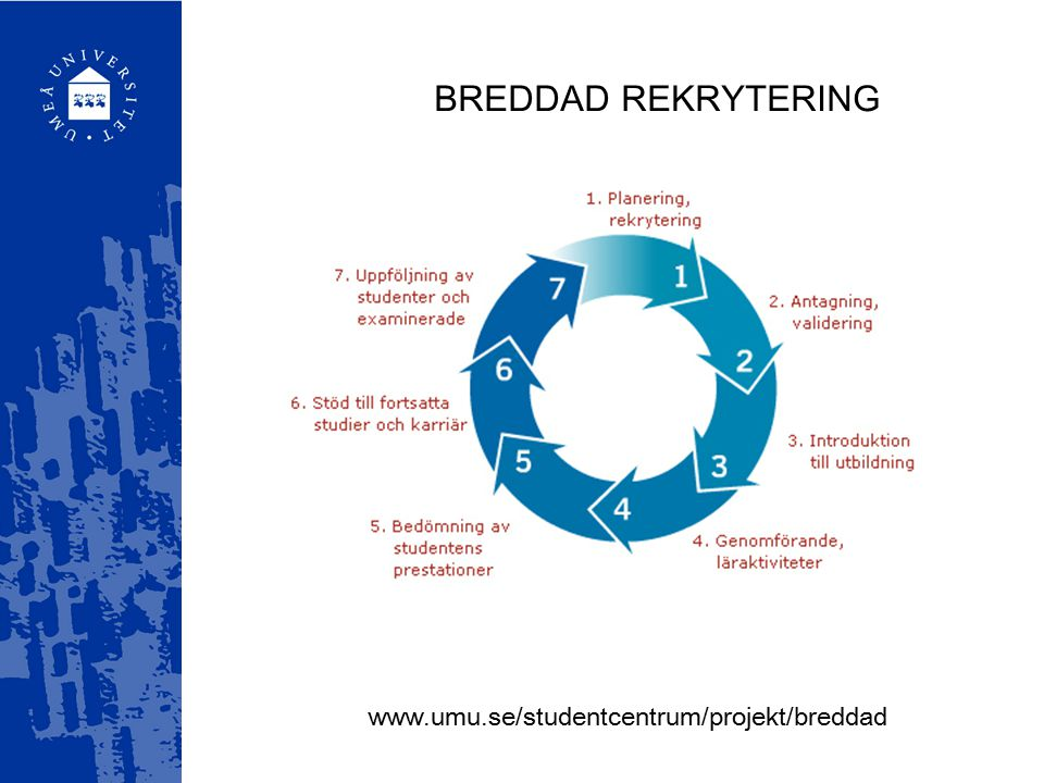 www.umu.se/studentcentrum/projekt/breddad BREDDAD REKRYTERING