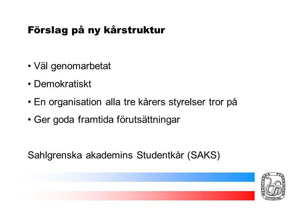 Förslag på ny kårstruktur Väl genomarbetat Demokratiskt En organisation alla tre kårers styrelser tror på Ger goda framtida förutsättningar Sahlgrenska akademins Studentkår (SAKS)
