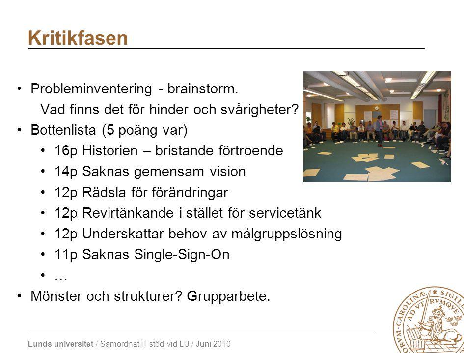 Lunds universitet / Samordnat IT-stöd vid LU / Juni 2010 Kritikfasen Probleminventering - brainstorm. Vad finns det för hinder och svårigheter? Botten