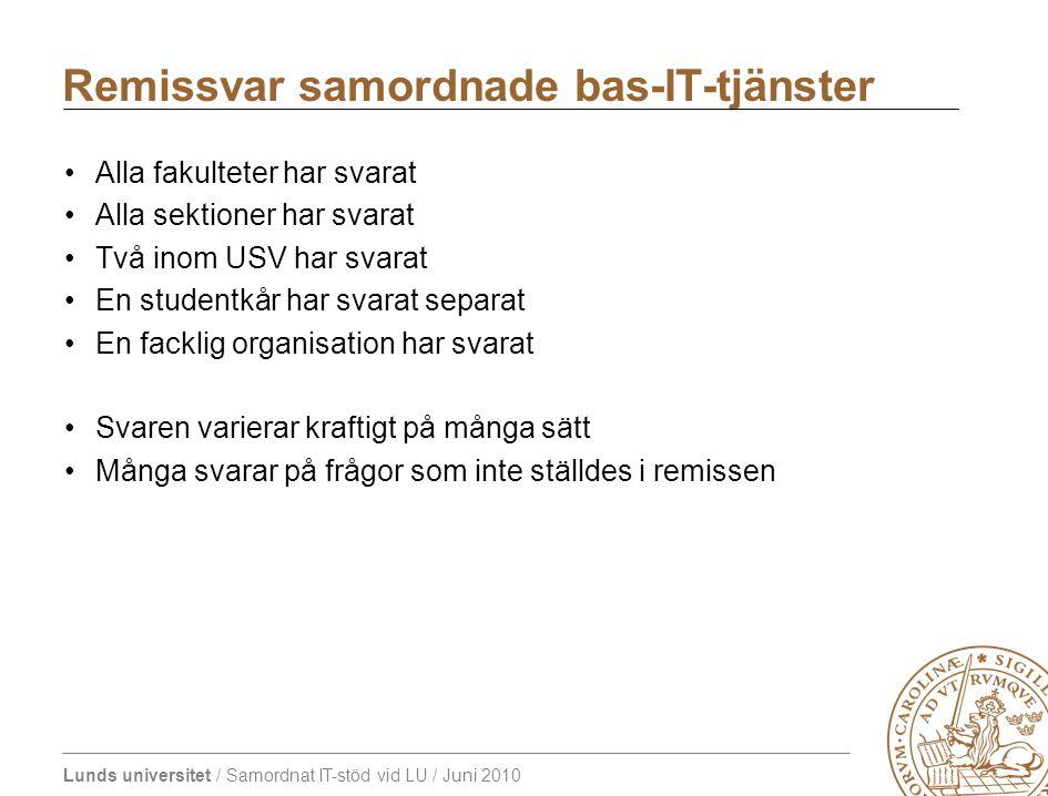 Lunds universitet / Samordnat IT-stöd vid LU / Juni 2010 Remissvar samordnade bas-IT-tjänster Alla fakulteter har svarat Alla sektioner har svarat Två
