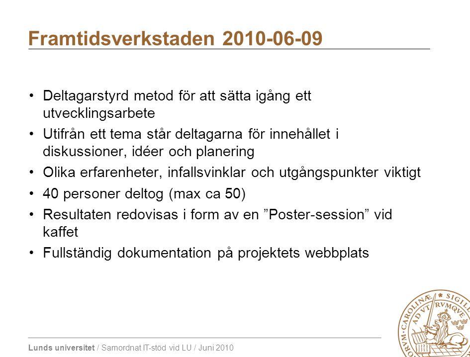Lunds universitet / Samordnat IT-stöd vid LU / Juni 2010 Framtidsverkstaden 2010-06-09 Deltagarstyrd metod för att sätta igång ett utvecklingsarbete U