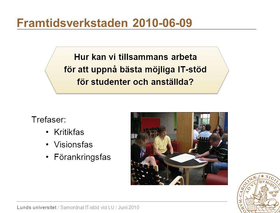 Lunds universitet / Samordnat IT-stöd vid LU / Juni 2010 Framtidsverkstaden 2010-06-09 Hur kan vi tillsammans arbeta för att uppnå bästa möjliga IT-stöd för studenter och anställda.