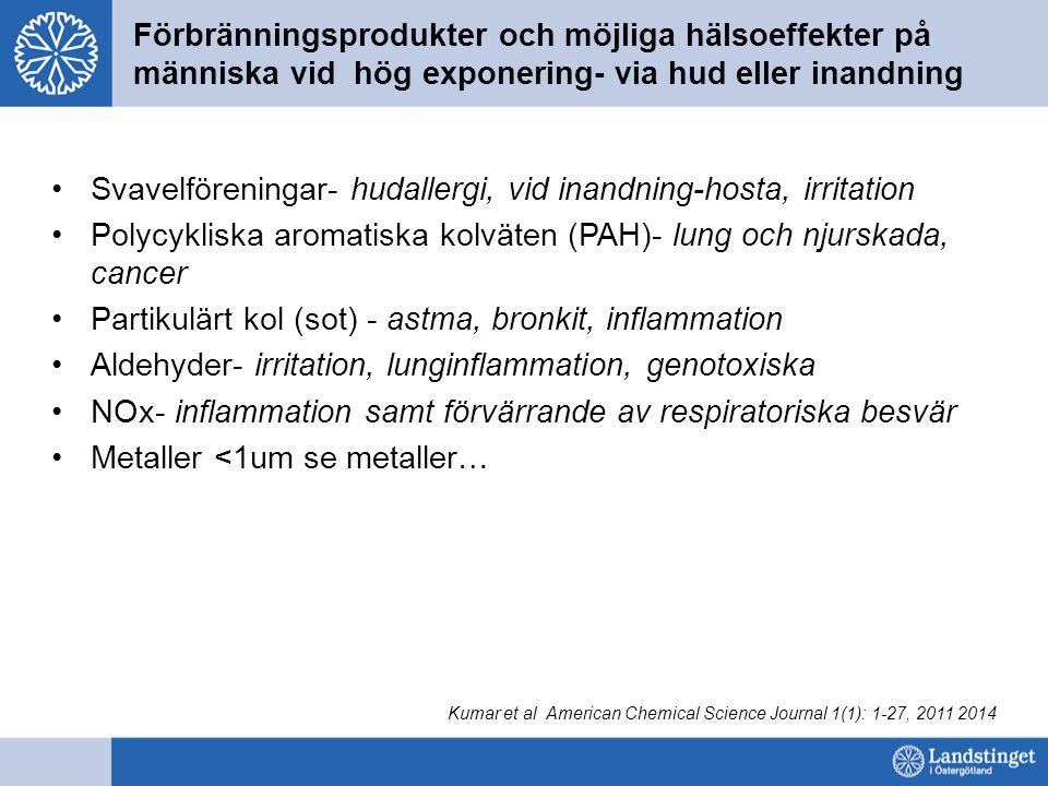 Förbränningsprodukter och möjliga hälsoeffekter på människa vid hög exponering- via hud eller inandning Svavelföreningar- hudallergi, vid inandning-ho