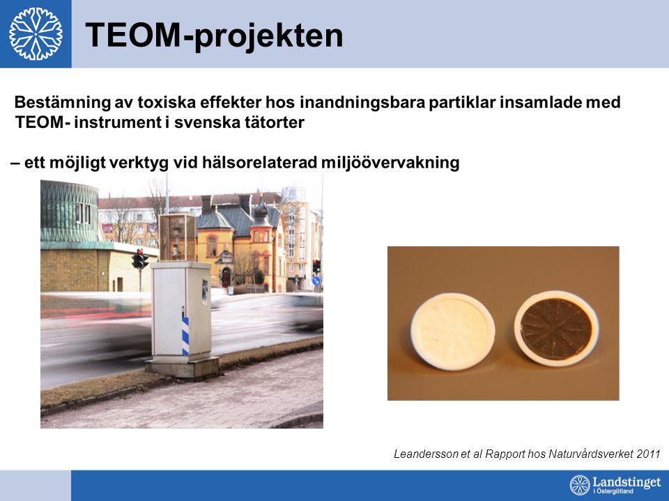 TEOM-projekten Leandersson et al Rapport hos Naturvårdsverket 2011
