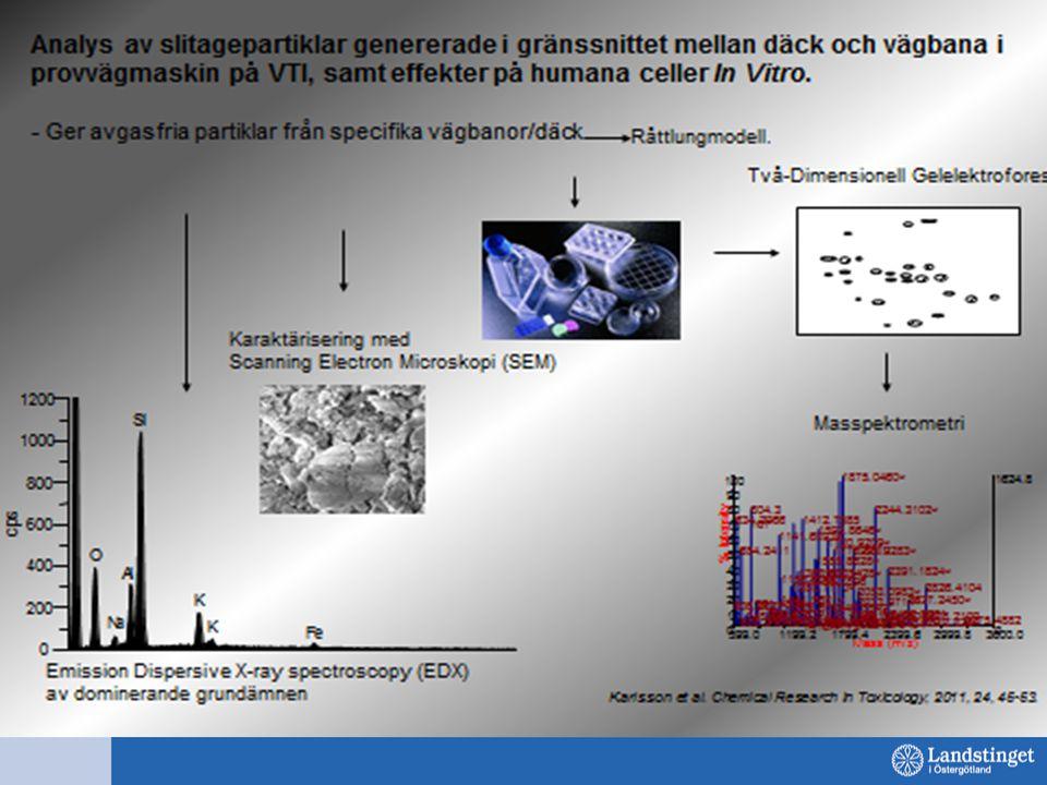 Vad kan hända i blodbanan? Karlsson et al 2011 In Tech