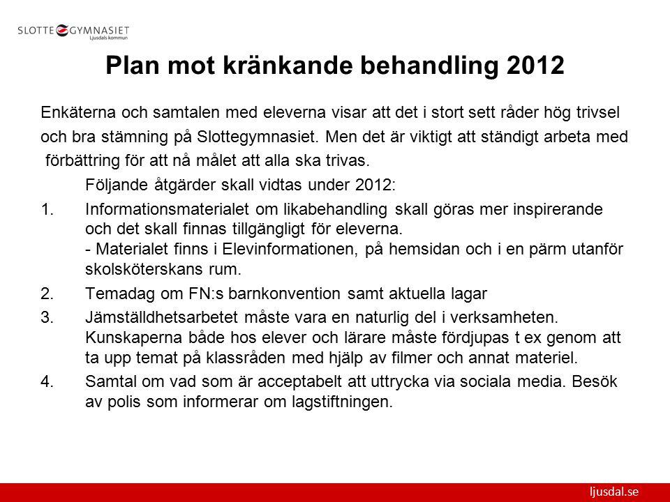 ljusdal.se Plan mot kränkande behandling 2012 Enkäterna och samtalen med eleverna visar att det i stort sett råder hög trivsel och bra stämning på Slo