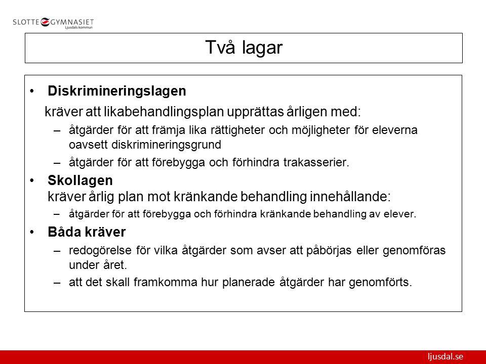 ljusdal.se Två lagar Diskrimineringslagen kräver att likabehandlingsplan upprättas årligen med: –åtgärder för att främja lika rättigheter och möjlighe