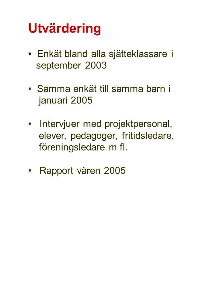 Utvärdering Enkät bland alla sjätteklassare i september 2003 Samma enkät till samma barn i januari 2005 Intervjuer med projektpersonal, elever, pedagoger, fritidsledare, föreningsledare m fl.