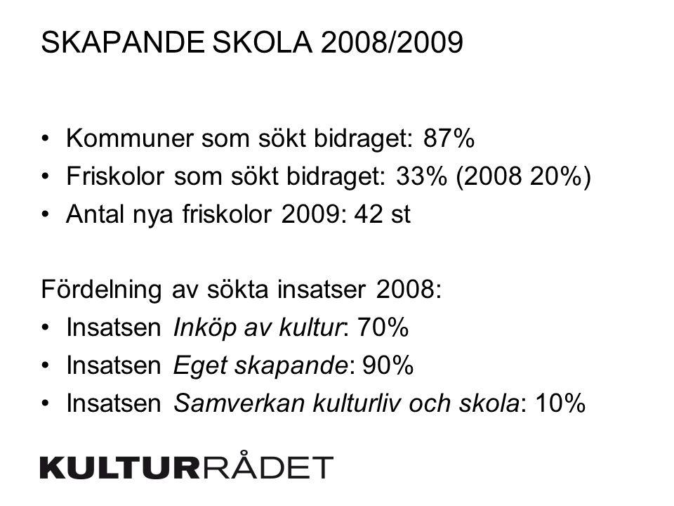 SKAPANDE SKOLA 2008/2009 Kommuner som sökt bidraget: 87% Friskolor som sökt bidraget: 33% (2008 20%) Antal nya friskolor 2009: 42 st Fördelning av sök