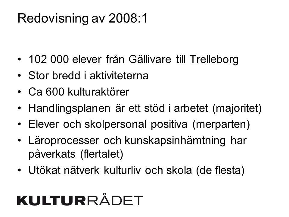 Redovisning av 2008:1 102 000 elever från Gällivare till Trelleborg Stor bredd i aktiviteterna Ca 600 kulturaktörer Handlingsplanen är ett stöd i arbetet (majoritet) Elever och skolpersonal positiva (merparten) Läroprocesser och kunskapsinhämtning har påverkats (flertalet) Utökat nätverk kulturliv och skola (de flesta)