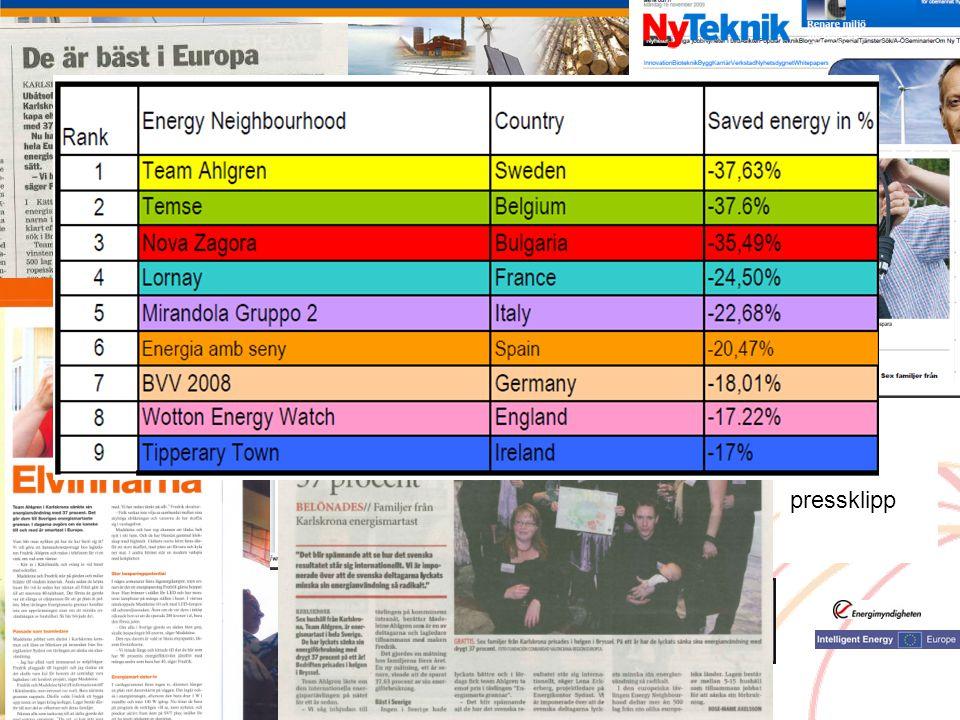 Energi i ett genusperspektiv del 2 Del 1 – Energibolag och jämställdheten.