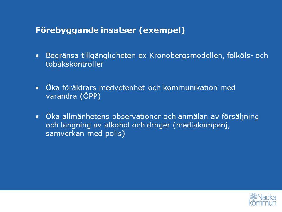 Förebyggande insatser (exempel) Begränsa tillgängligheten ex Kronobergsmodellen, folköls- och tobakskontroller Öka föräldrars medvetenhet och kommunikation med varandra (ÖPP) Öka allmänhetens observationer och anmälan av försäljning och langning av alkohol och droger (mediakampanj, samverkan med polis)