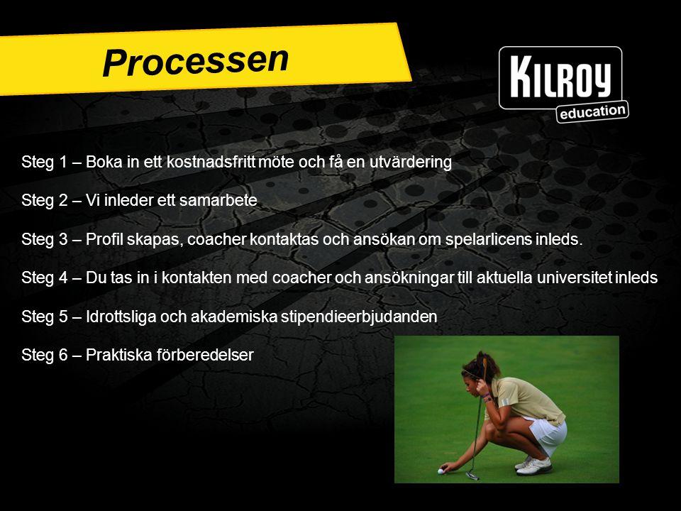 Processen Steg 1 – Boka in ett kostnadsfritt möte och få en utvärdering Steg 2 – Vi inleder ett samarbete Steg 3 – Profil skapas, coacher kontaktas och ansökan om spelarlicens inleds.