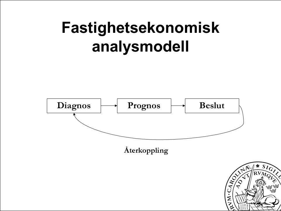 Diagnos –Beskrivning och utvärdering av fastighetens betalningsflöden och effektivitet fram till idag Prognos –Plan som utvisar förväntade resurs och betalningsflöden i framtiden Beslut –Lönsamhetsbedömning och utvärdering av övriga faktorer
