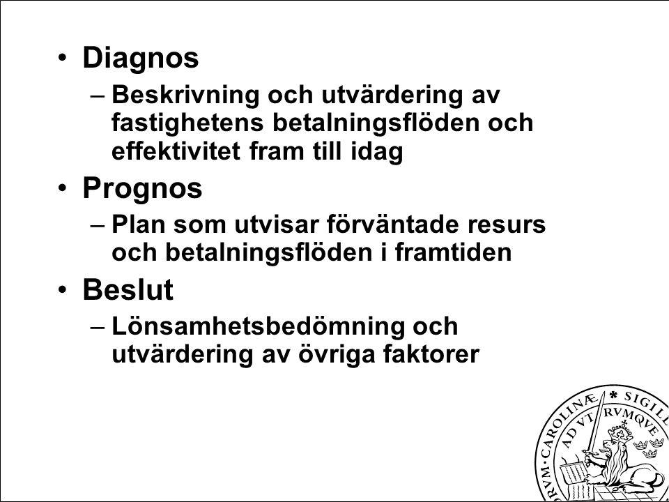 Diagnos = Tillståndskontroll  Identifiering  Extern jämförelse  Intern jämförelse  Bra / önskvärt