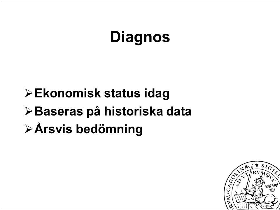 Diagnos  Ekonomisk status idag  Baseras på historiska data  Årsvis bedömning