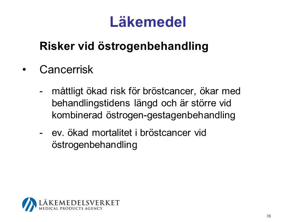 36 Läkemedel Risker vid östrogenbehandling Cancerrisk -måttligt ökad risk för bröstcancer, ökar med behandlingstidens längd och är större vid kombinerad östrogen-gestagenbehandling -ev.