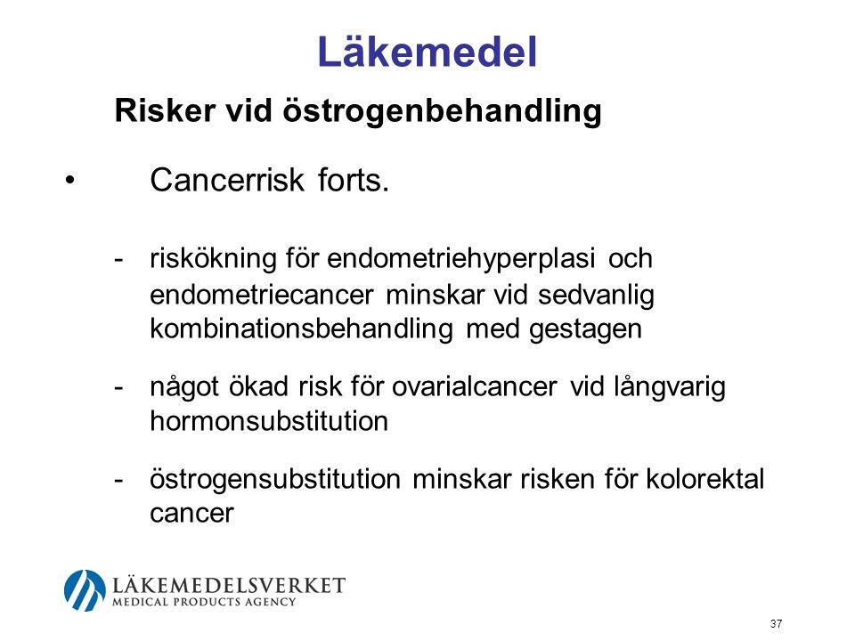 37 Läkemedel Risker vid östrogenbehandling Cancerrisk forts.