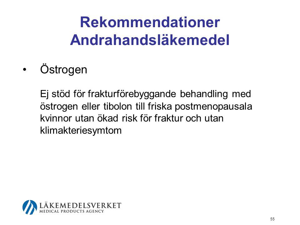 55 Rekommendationer Andrahandsläkemedel Östrogen Ej stöd för frakturförebyggande behandling med östrogen eller tibolon till friska postmenopausala kvinnor utan ökad risk för fraktur och utan klimakteriesymtom