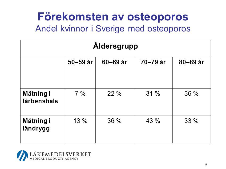 60 Män med osteoporos II Definition av osteoporos hos män I klinisk praxis används tills vidare samma som för kvinnor T-score < -2,5 SD + lågenergiutlöst fraktur: diagnos manifest osteoporos