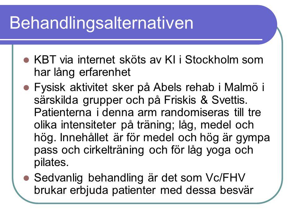 Behandlingsalternativen KBT via internet sköts av KI i Stockholm som har lång erfarenhet Fysisk aktivitet sker på Abels rehab i Malmö i särskilda grup