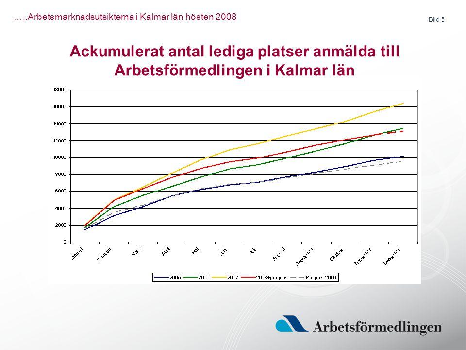 Bild 5 …..Arbetsmarknadsutsikterna i Kalmar län hösten 2008 Ackumulerat antal lediga platser anmälda till Arbetsförmedlingen i Kalmar län