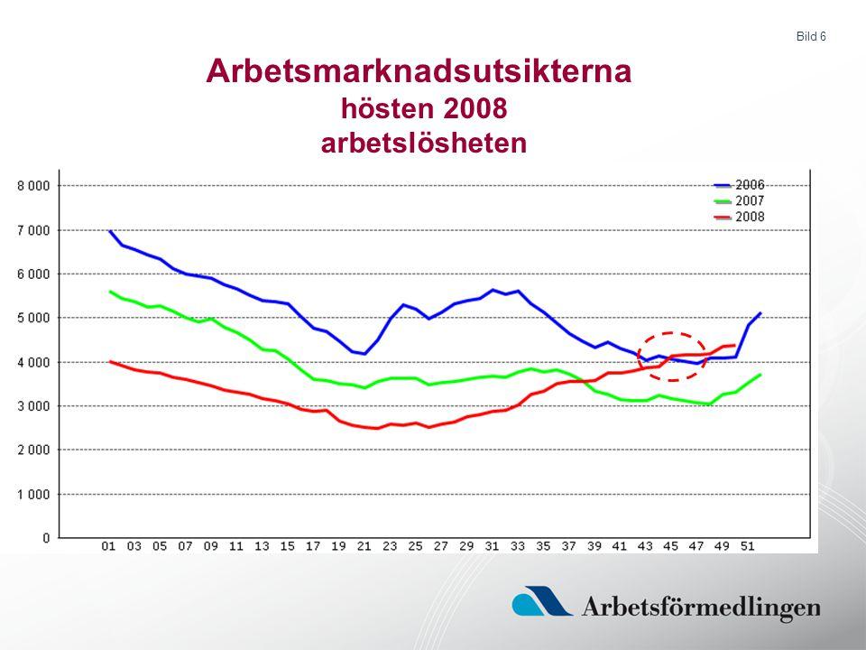 Bild 6 Arbetsmarknadsutsikterna hösten 2008 arbetslösheten