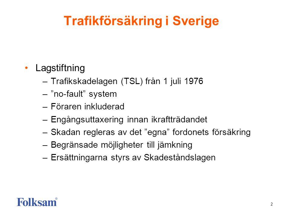 2 Trafikförsäkring i Sverige Lagstiftning –Trafikskadelagen (TSL) från 1 juli 1976 – no-fault system –Föraren inkluderad –Engångsuttaxering innan ikraftträdandet –Skadan regleras av det egna fordonets försäkring –Begränsade möjligheter till jämkning –Ersättningarna styrs av Skadeståndslagen
