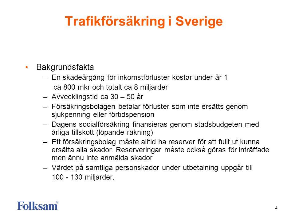 4 Trafikförsäkring i Sverige Bakgrundsfakta –En skadeårgång för inkomstförluster kostar under år 1 ca 800 mkr och totalt ca 8 miljarder –Avvecklingsti