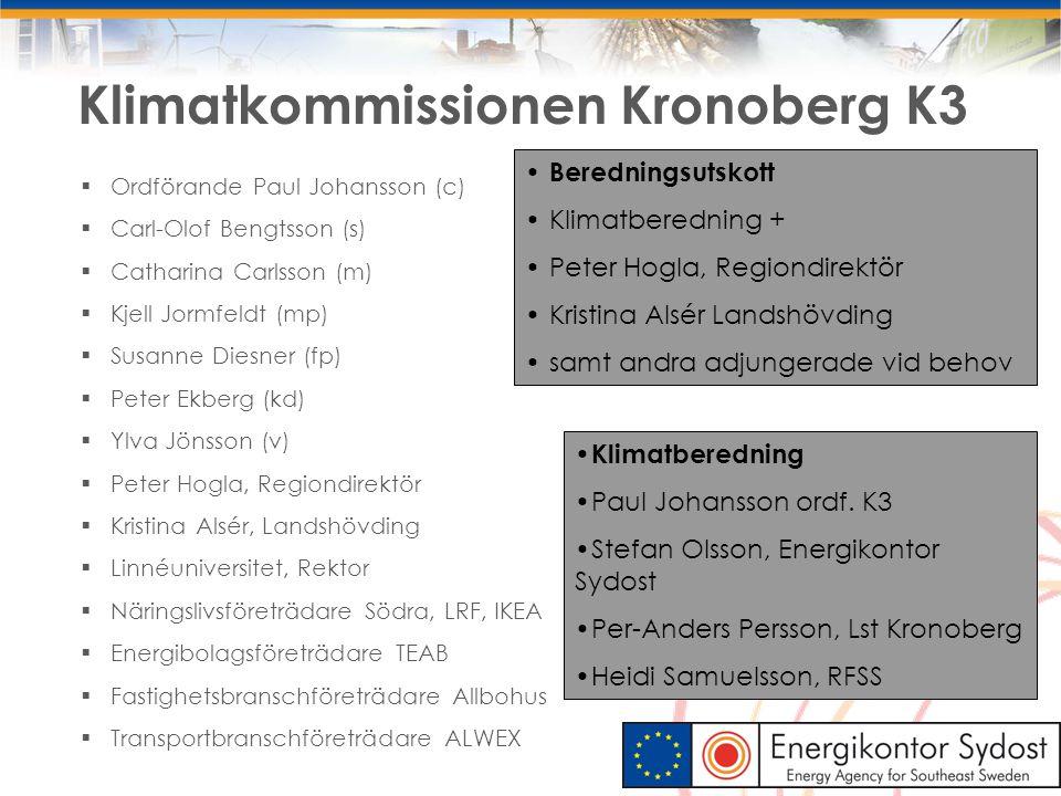 Klimatkommissionen Kronoberg K3  Ordförande Paul Johansson (c)  Carl-Olof Bengtsson (s)  Catharina Carlsson (m)  Kjell Jormfeldt (mp)  Susanne Di