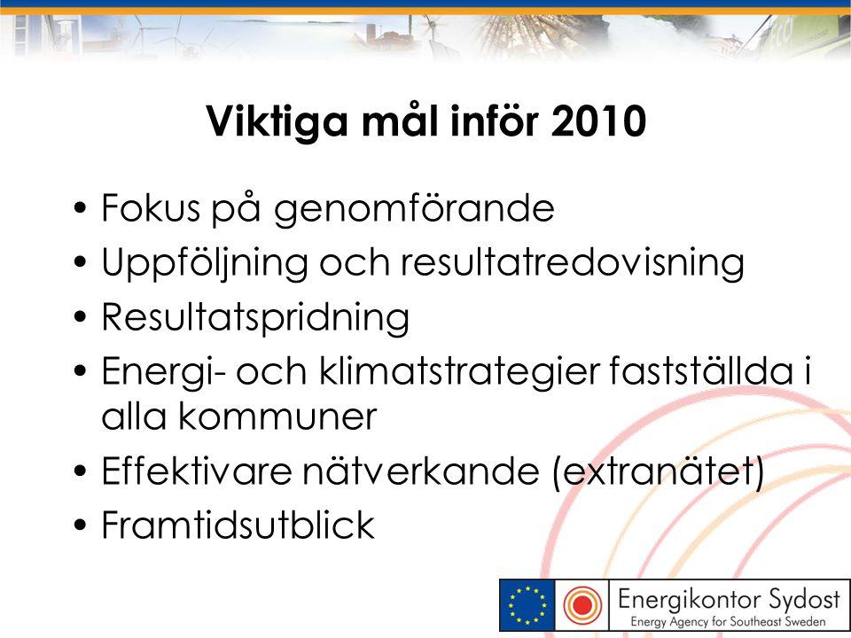 5 Viktiga mål inför 2010 Fokus på genomförande Uppföljning och resultatredovisning Resultatspridning Energi- och klimatstrategier fastställda i alla k