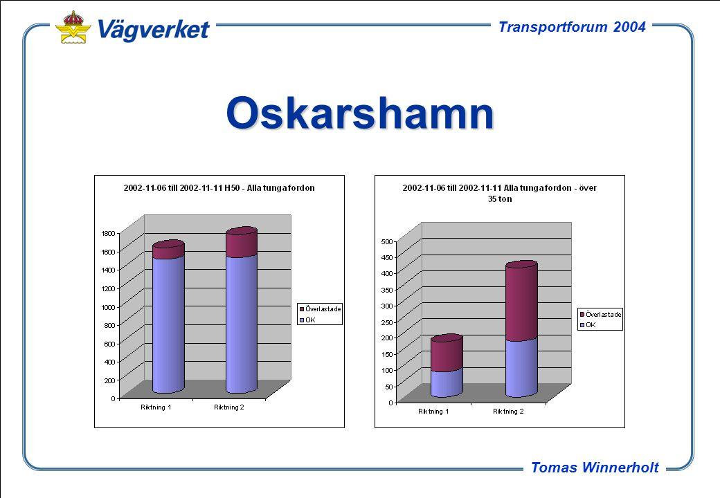 16 Tomas Winnerholt Transportforum 2004 Oskarshamn