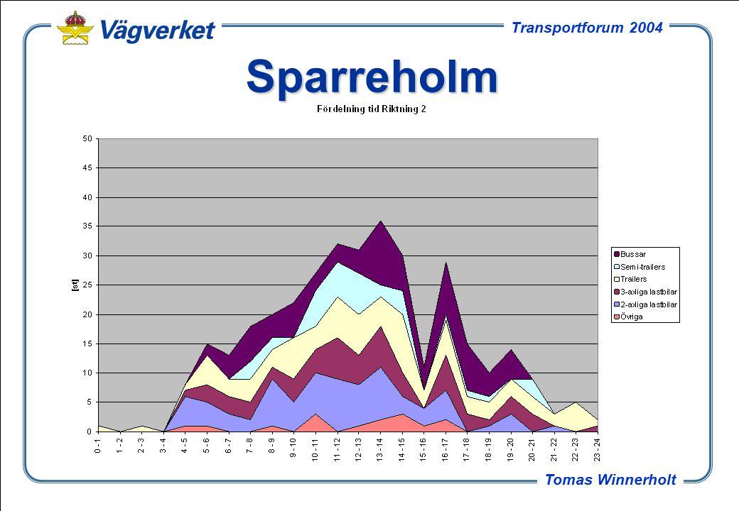 23 Tomas Winnerholt Transportforum 2004 Sparreholm