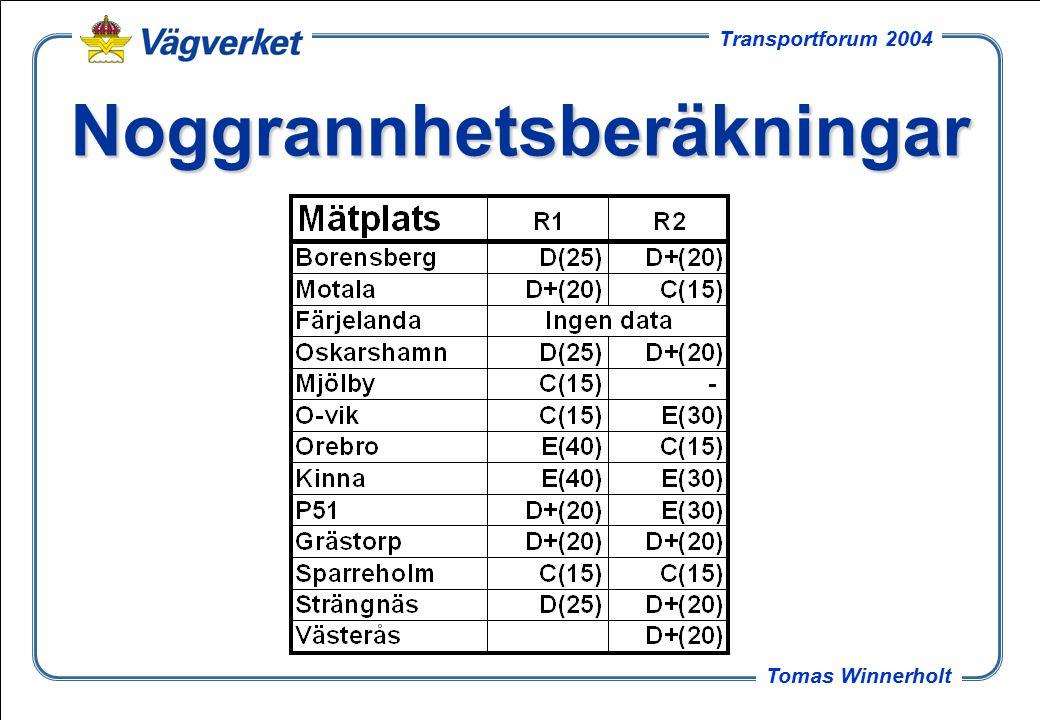 24 Tomas Winnerholt Transportforum 2004 Noggrannhetsberäkningar