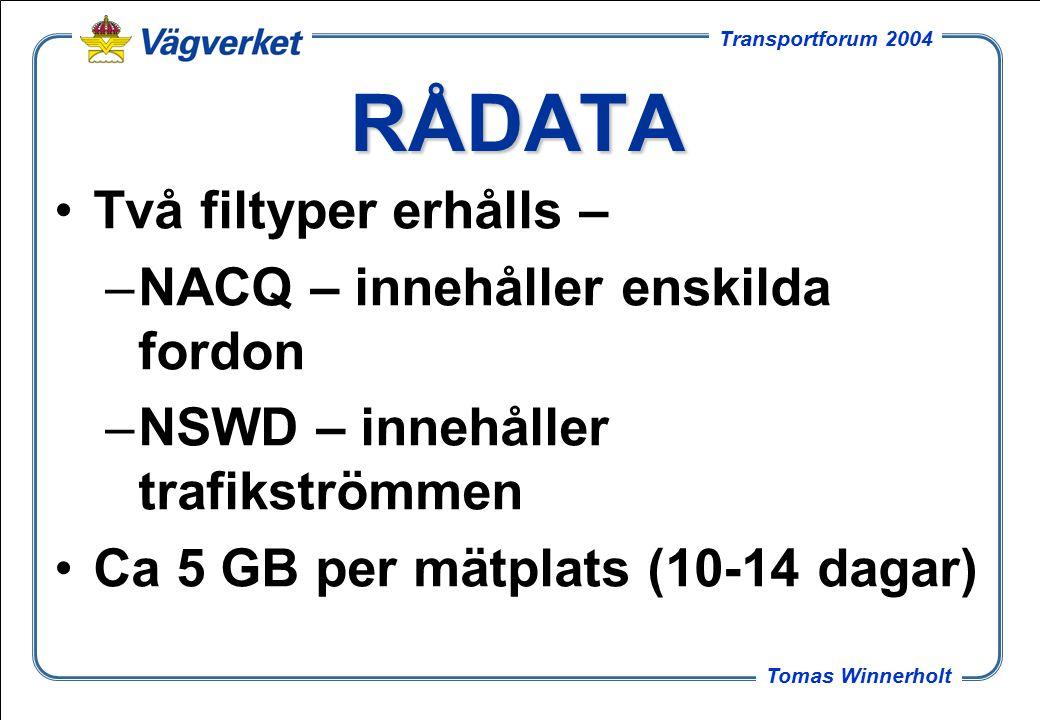 4 Tomas Winnerholt Transportforum 2004 RÅDATA Två filtyper erhålls – –NACQ – innehåller enskilda fordon –NSWD – innehåller trafikströmmen Ca 5 GB per mätplats (10-14 dagar)