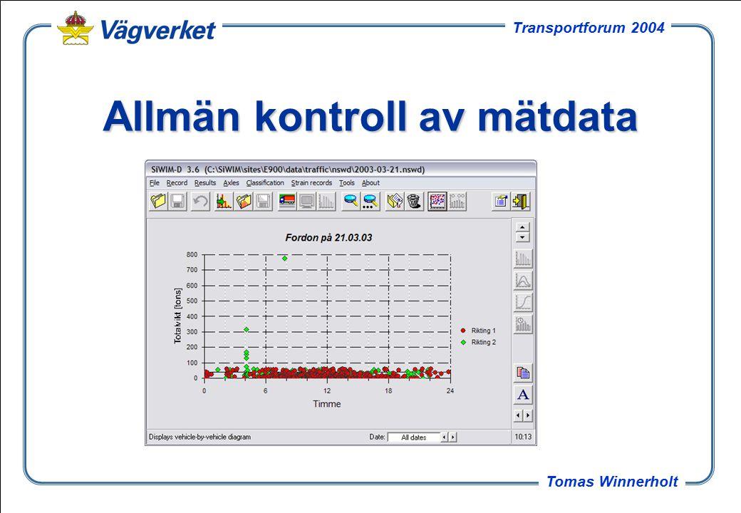 5 Tomas Winnerholt Transportforum 2004 Allmän kontroll av mätdata