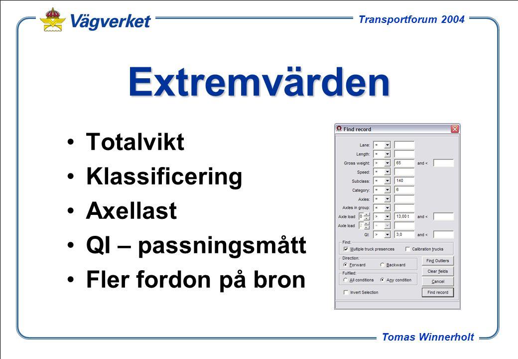 6 Tomas Winnerholt Transportforum 2004 Extremvärden Totalvikt Klassificering Axellast QI – passningsmått Fler fordon på bron