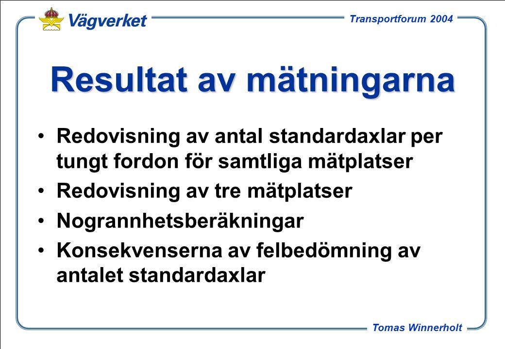 8 Tomas Winnerholt Transportforum 2004 Resultat av mätningarna Redovisning av antal standardaxlar per tungt fordon för samtliga mätplatser Redovisning av tre mätplatser Nogrannhetsberäkningar Konsekvenserna av felbedömning av antalet standardaxlar