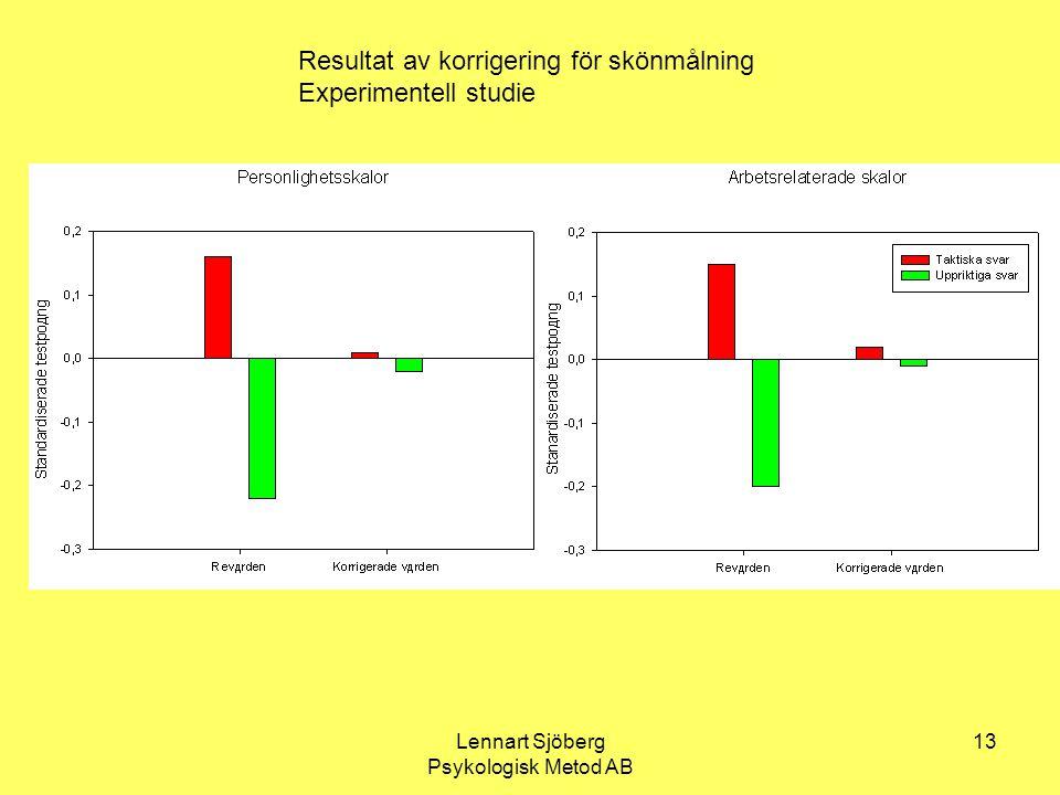 Lennart Sjöberg Psykologisk Metod AB 13 Resultat av korrigering för skönmålning Experimentell studie