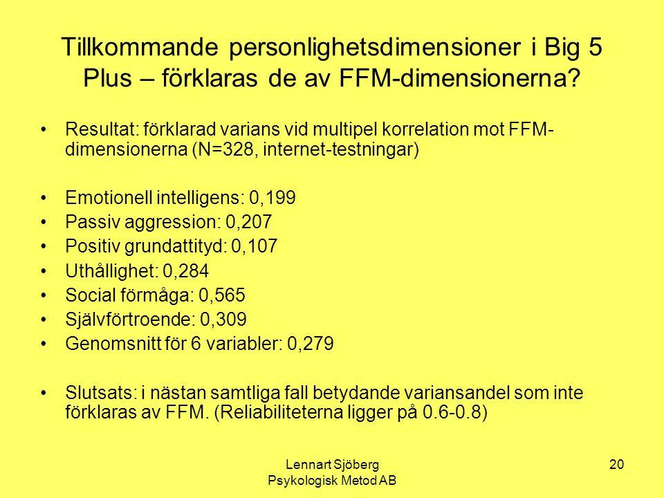 Lennart Sjöberg Psykologisk Metod AB 20 Tillkommande personlighetsdimensioner i Big 5 Plus – förklaras de av FFM-dimensionerna? Resultat: förklarad va
