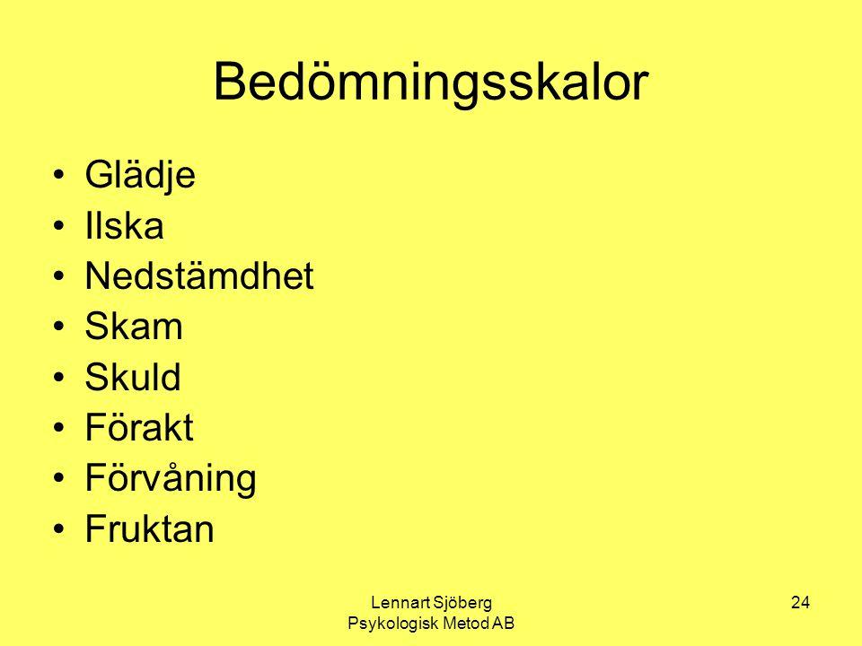 Lennart Sjöberg Psykologisk Metod AB 24 Bedömningsskalor Glädje Ilska Nedstämdhet Skam Skuld Förakt Förvåning Fruktan
