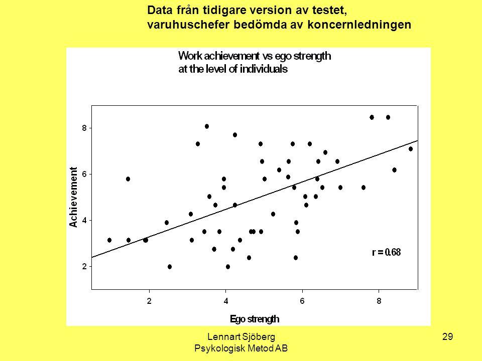 Lennart Sjöberg Psykologisk Metod AB 29 Data från tidigare version av testet, varuhuschefer bedömda av koncernledningen