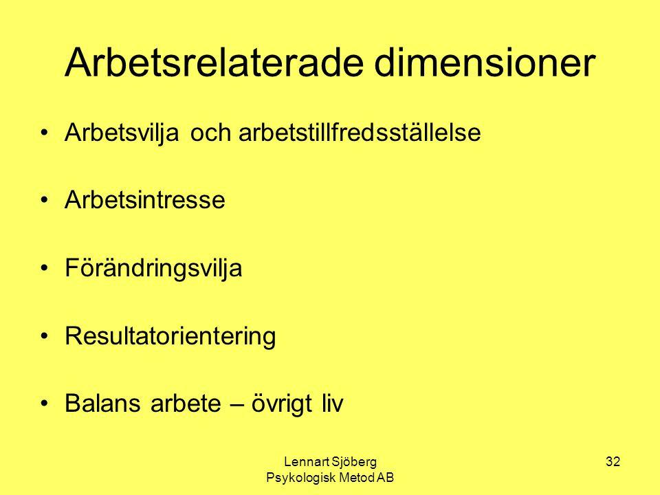 Lennart Sjöberg Psykologisk Metod AB 32 Arbetsrelaterade dimensioner Arbetsvilja och arbetstillfredsställelse Arbetsintresse Förändringsvilja Resultat