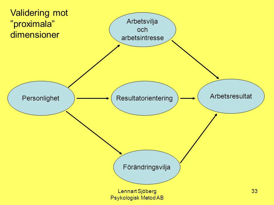 Lennart Sjöberg Psykologisk Metod AB 33 Arbetsresultat Arbetsvilja och arbetsintresse Resultatorientering Förändringsvilja Personlighet Validering mot