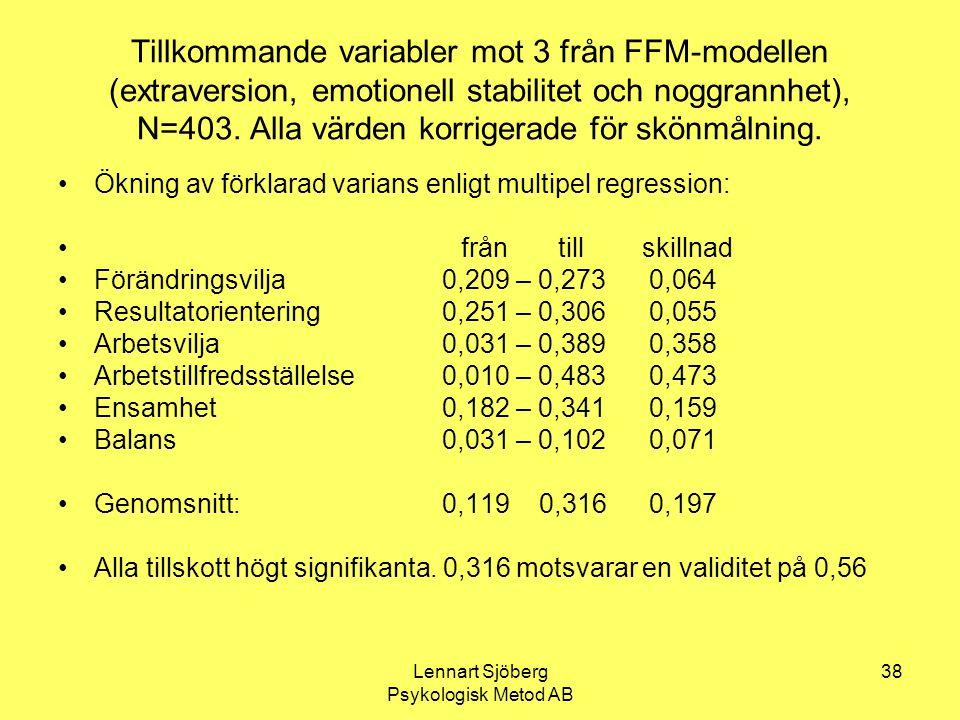 Lennart Sjöberg Psykologisk Metod AB 38 Tillkommande variabler mot 3 från FFM-modellen (extraversion, emotionell stabilitet och noggrannhet), N=403. A