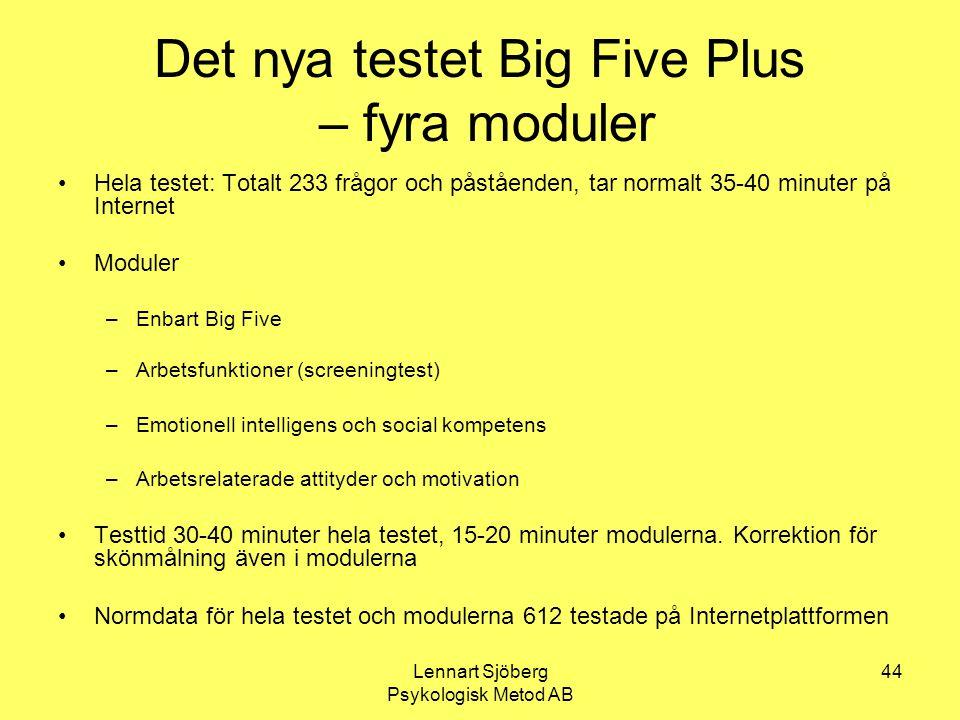 Lennart Sjöberg Psykologisk Metod AB 44 Det nya testet Big Five Plus – fyra moduler Hela testet: Totalt 233 frågor och påståenden, tar normalt 35-40 m