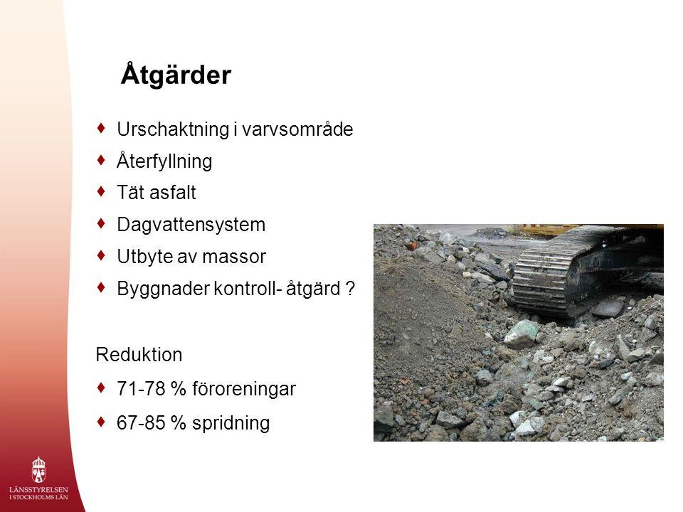 Åtgärder  Urschaktning i varvsområde  Återfyllning  Tät asfalt  Dagvattensystem  Utbyte av massor  Byggnader kontroll- åtgärd .