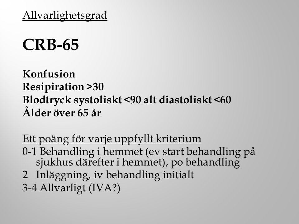 Allvarlighetsgrad CRB-65 Konfusion Resipiration >30 Blodtryck systoliskt <90 alt diastoliskt <60 Ålder över 65 år Ett poäng för varje uppfyllt kriteri
